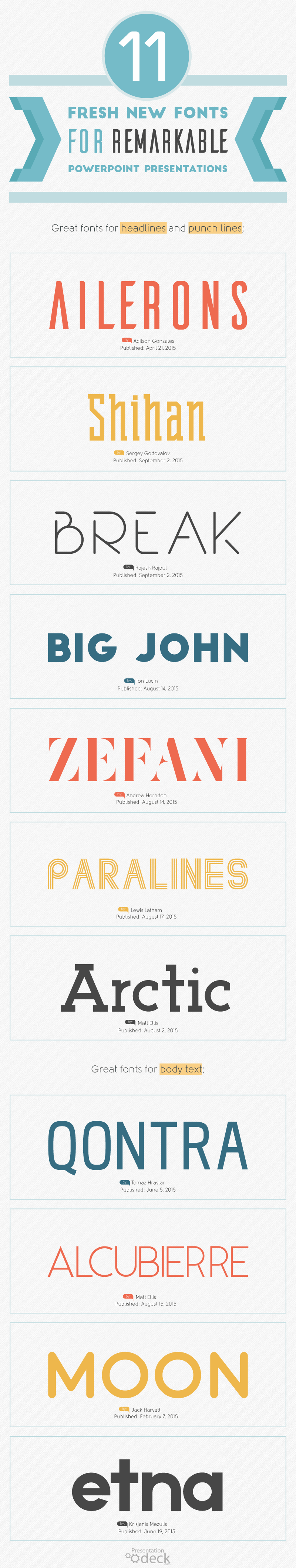 11 Fresh Free Fonts For Powerpoint Presentations