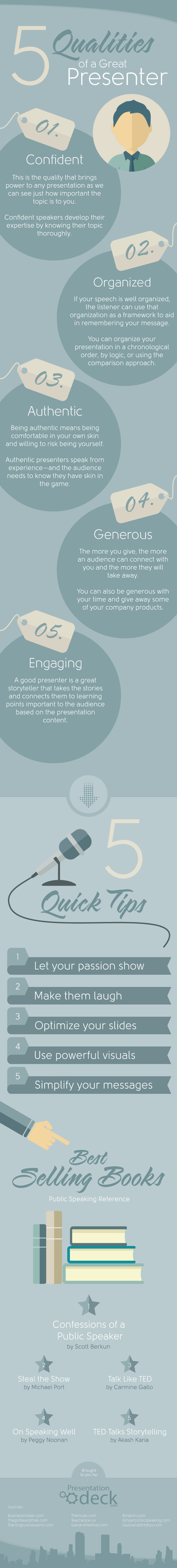 Essential Qualities For A Successful Presentation Infographic